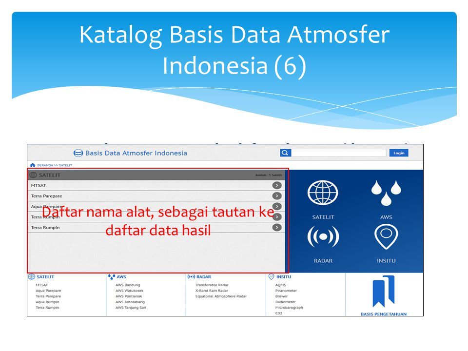 Katalog Basis Data Atmosfer Indonesia (7)