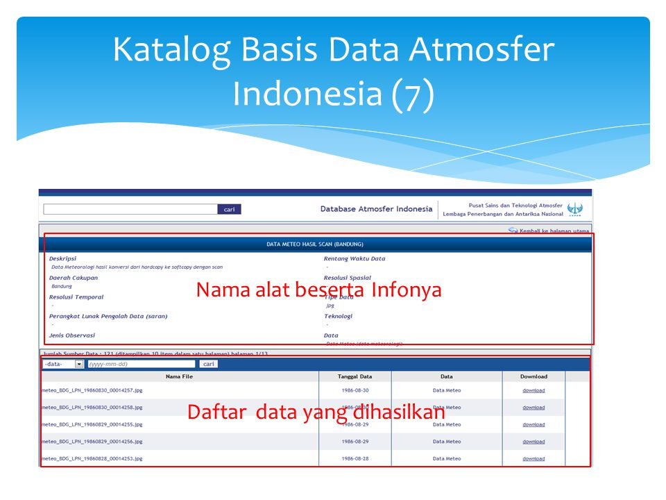 Katalog Basis Data Atmosfer Indonesia (8)
