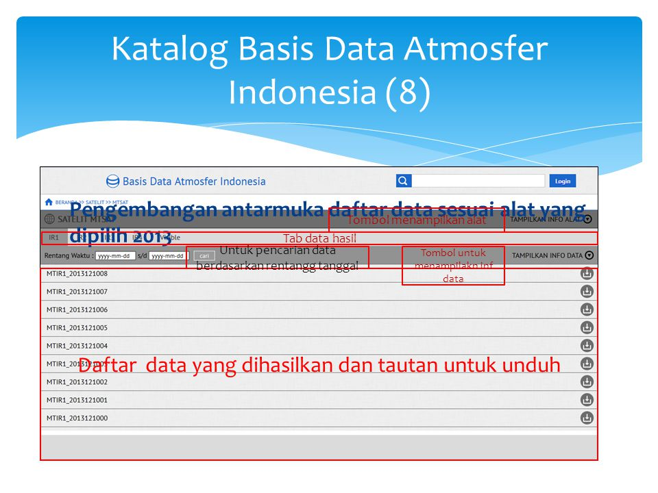 Modul Administrator Basis Data Atmosfer Indonesia (1)