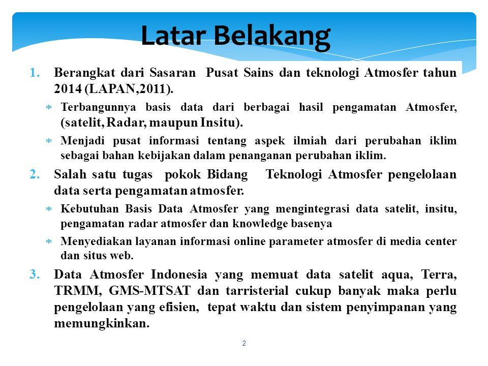 Sistem Basis data Atmosfer Indonesia yang dihasilkan tahun 2012