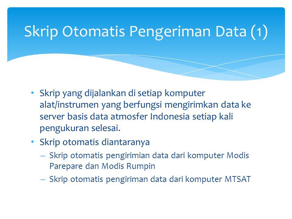 Skrip Otomatis Pengeriman Data (2)