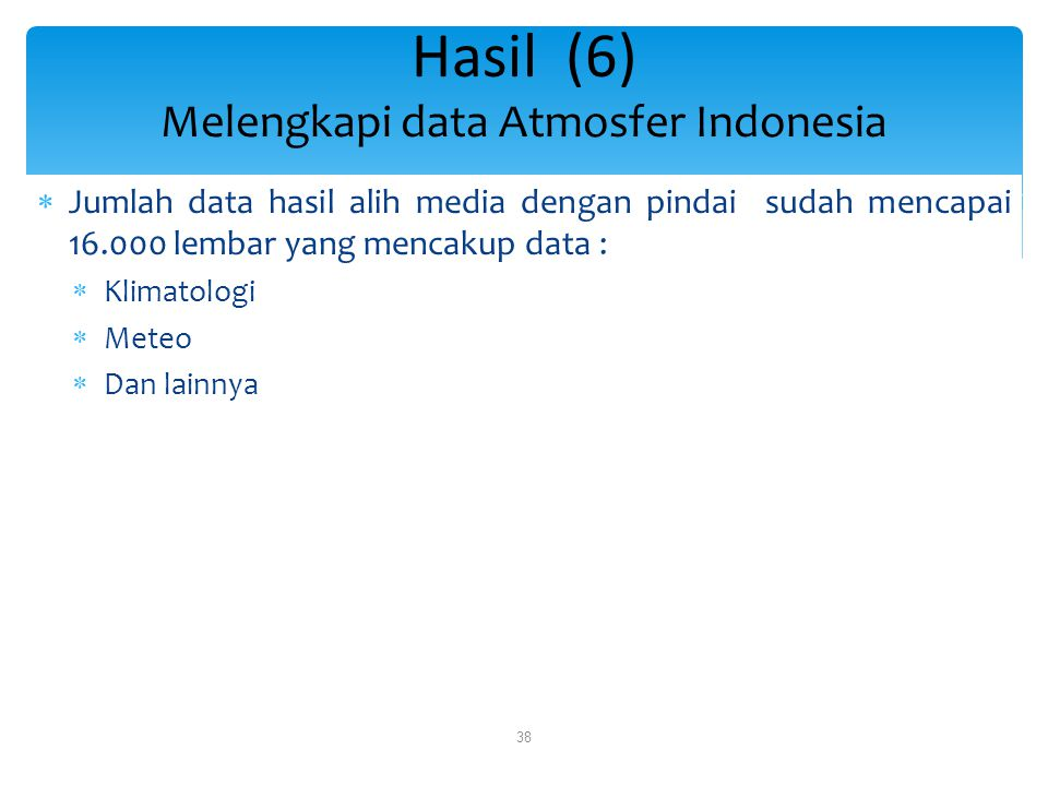 Hasil (7) Melengkapi data Atmosfer Indonesia