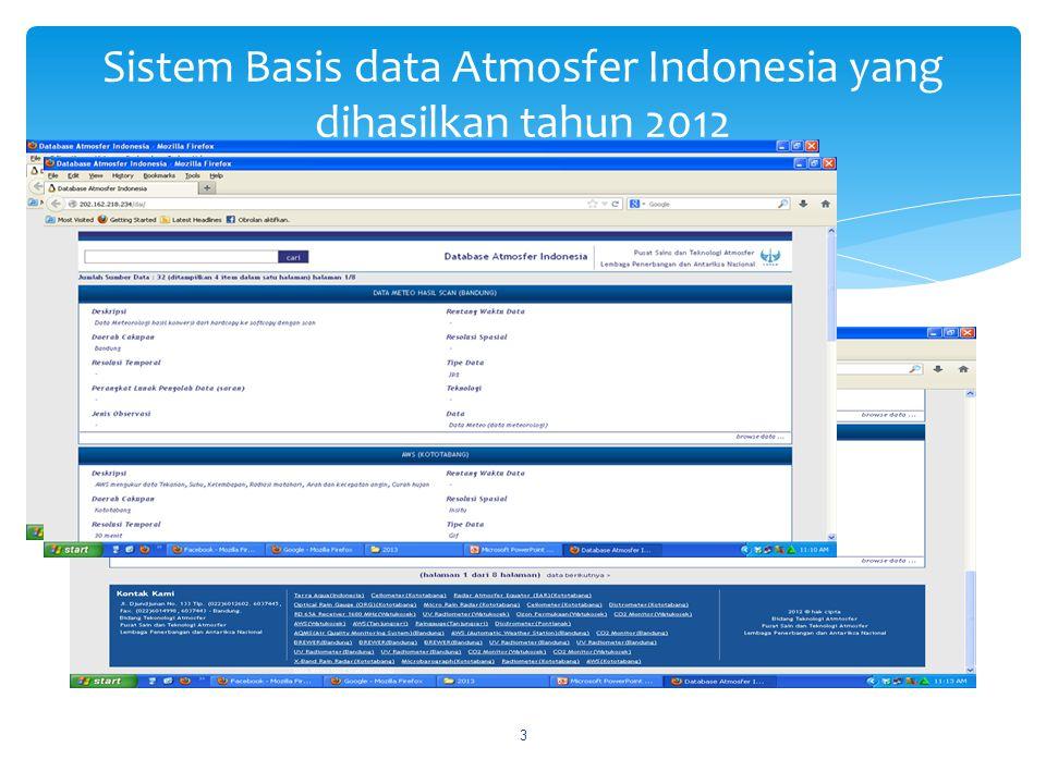 Sistem monitoring makalah