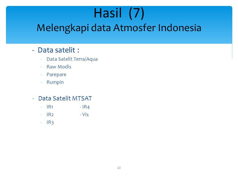 Hasil Sementara (8) Melengkapi data Atmosfer Indonesia
