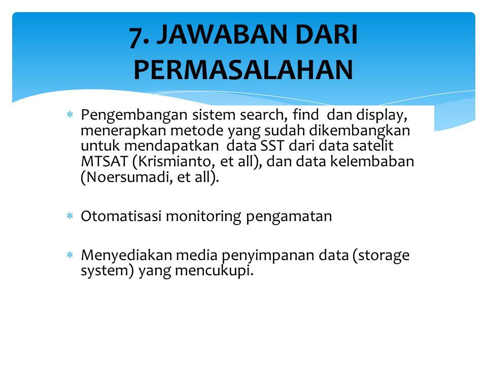 9. HASIL DAN MANFAAT Dengan dibuatnya Basis Data Atmosfer Indonesia