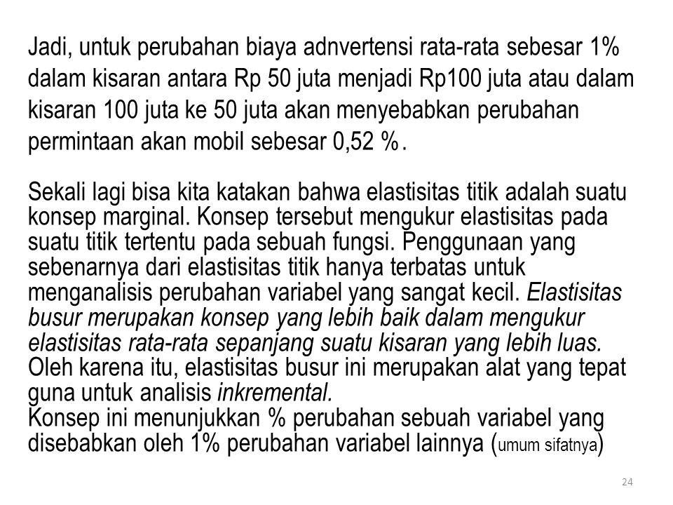 Jadi, untuk perubahan biaya adnvertensi rata-rata sebesar 1% dalam kisaran antara Rp 50 juta menjadi Rp100 juta atau dalam kisaran 100 juta ke 50 juta akan menyebabkan perubahan permintaan akan mobil sebesar 0,52 %.