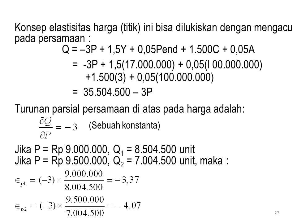 Turunan parsial persamaan di atas pada harga adalah: