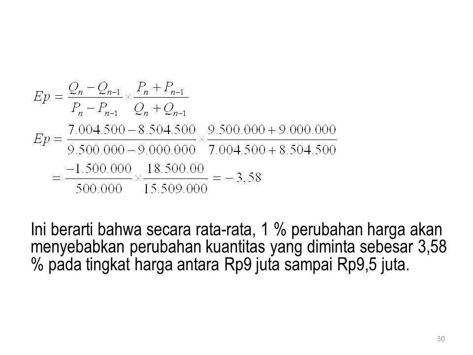 Ini berarti bahwa secara rata-rata, 1 % perubahan harga akan menyebabkan perubahan kuantitas yang diminta sebesar 3,58 % pada tingkat harga antara Rp9 juta sampai Rp9,5 juta.