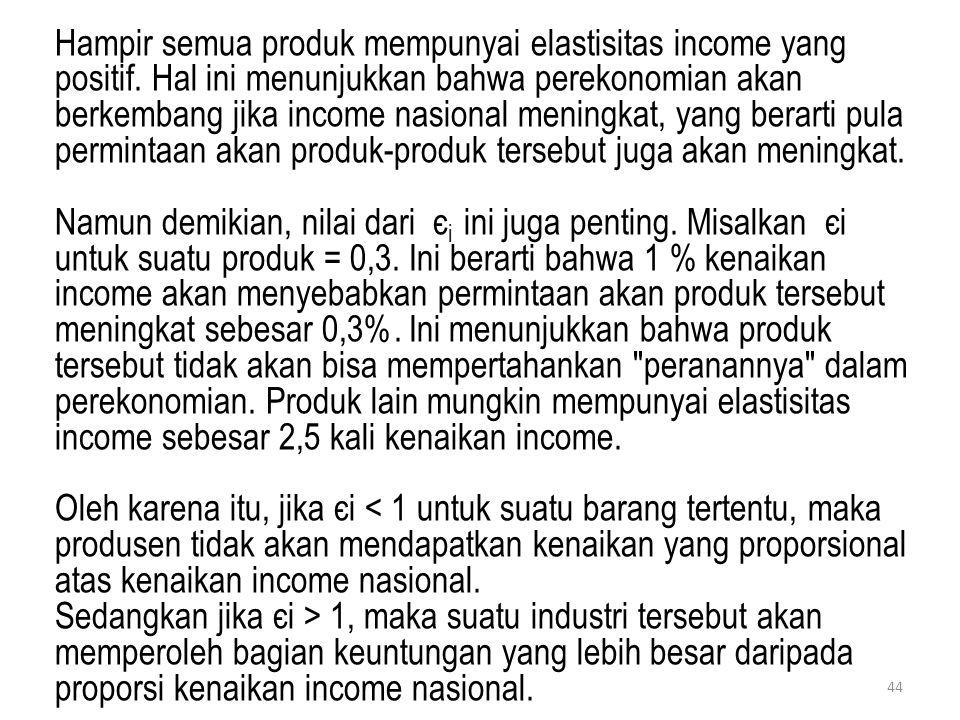 Hampir semua produk mempunyai elastisitas income yang positif