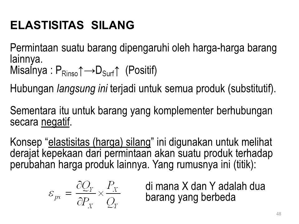 ELASTISITAS SILANG Permintaan suatu barang dipengaruhi oleh harga-harga barang lainnya. Misalnya : PRinso↑→DSurf↑ (Positif)
