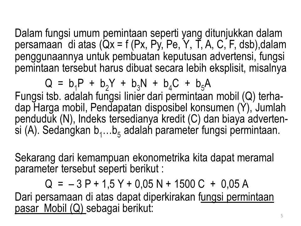 Dalam fungsi umum pemintaan seperti yang ditunjukkan dalam persamaan di atas (Qx = f (Px, Py, Pe, Y, T, A, C, F, dsb),dalam