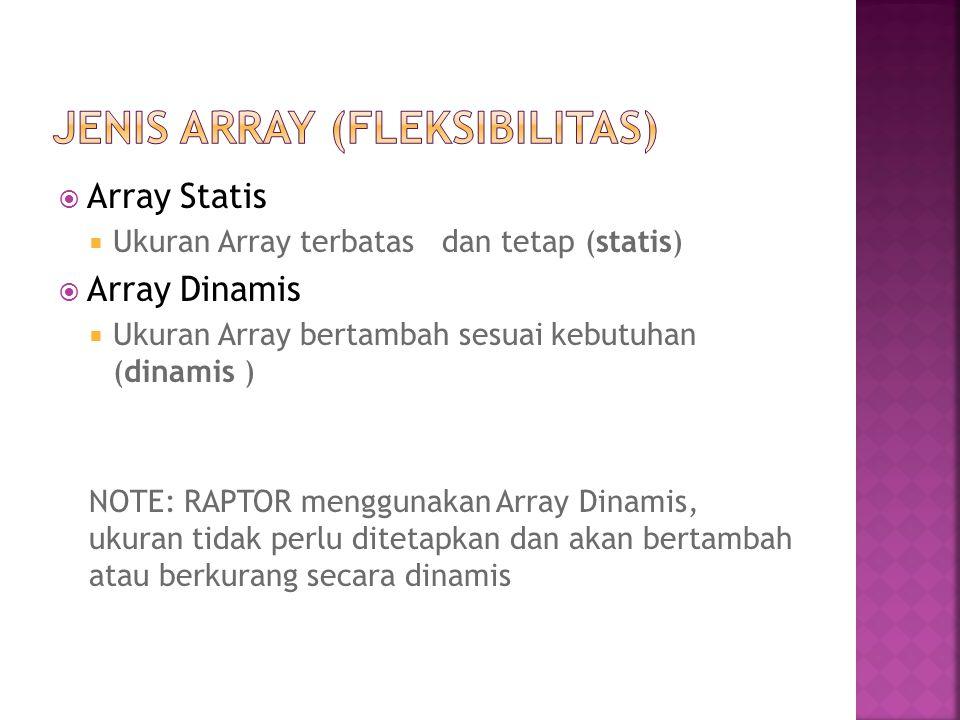 Jenis Array (fleksibilitas)