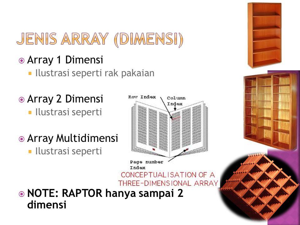 Jenis array (dimensi) Array 1 Dimensi Array 2 Dimensi