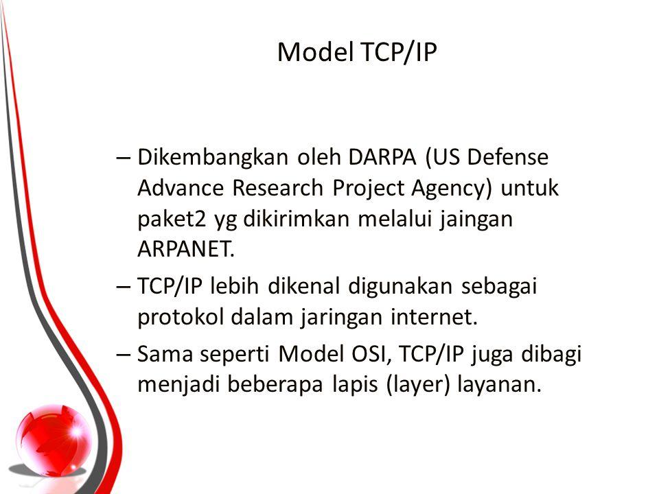Model TCP/IP Dikembangkan oleh DARPA (US Defense Advance Research Project Agency) untuk paket2 yg dikirimkan melalui jaingan ARPANET.