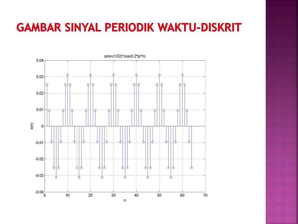 Gambar sinyal periodik waktu-diskrit