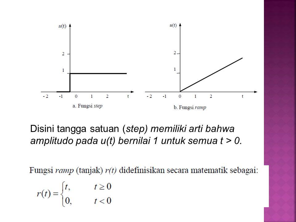 Disini tangga satuan (step) memiliki arti bahwa amplitudo pada u(t) bernilai 1 untuk semua t > 0.