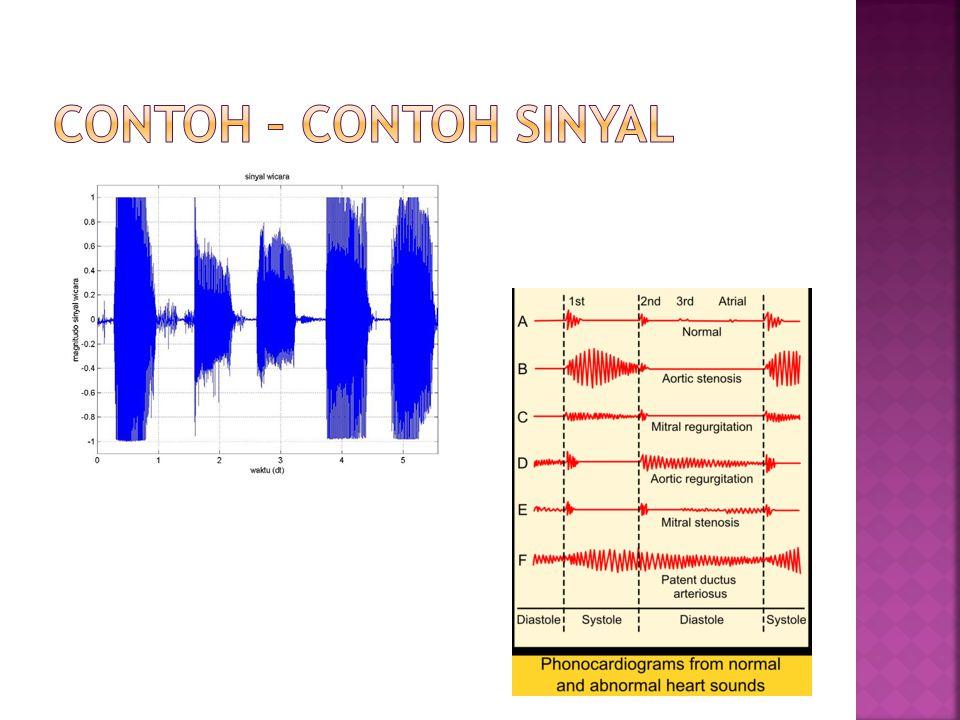 Contoh – contoh sinyal