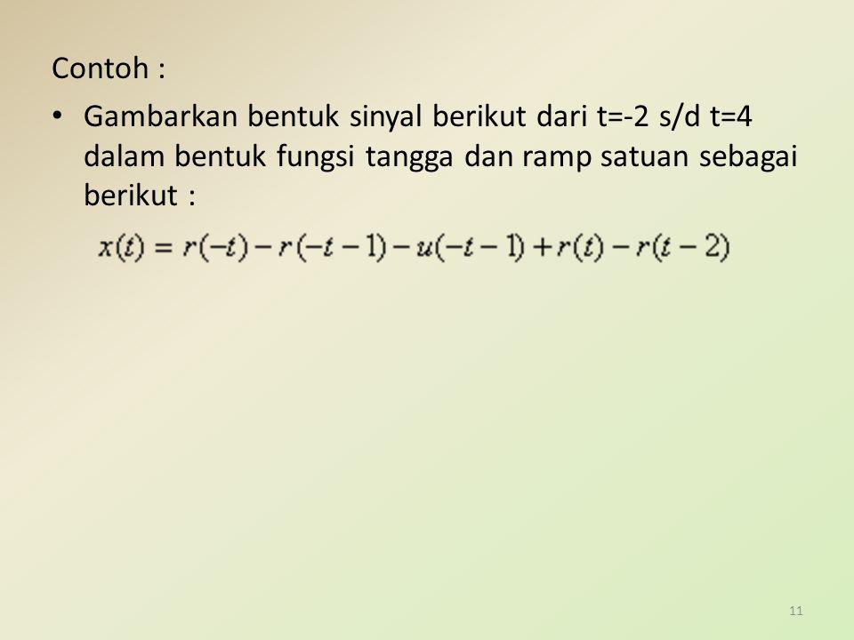 Contoh : Gambarkan bentuk sinyal berikut dari t=-2 s/d t=4 dalam bentuk fungsi tangga dan ramp satuan sebagai berikut :