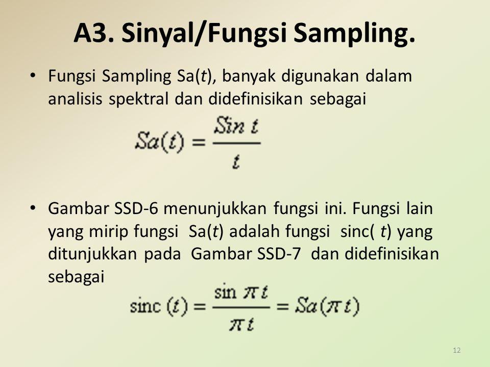 A3. Sinyal/Fungsi Sampling.
