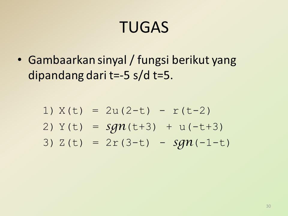 TUGAS Gambaarkan sinyal / fungsi berikut yang dipandang dari t=-5 s/d t=5. X(t) = 2u(2-t) - r(t-2)