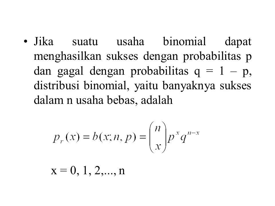 Jika suatu usaha binomial dapat menghasilkan sukses dengan probabilitas p dan gagal dengan probabilitas q = 1 – p, distribusi binomial, yaitu banyaknya sukses dalam n usaha bebas, adalah