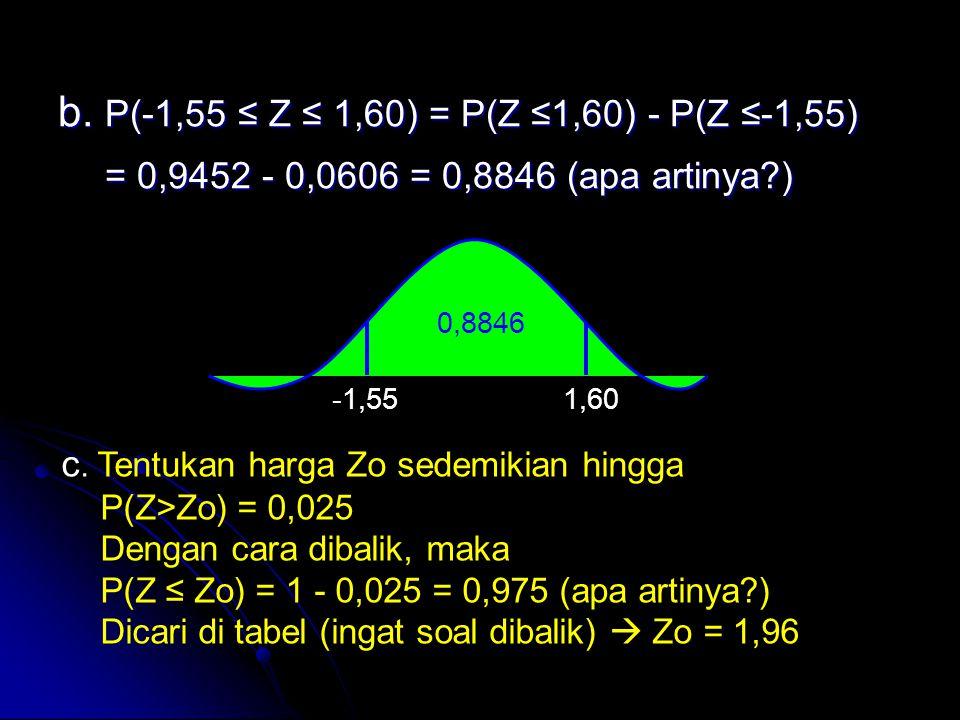 b. P(-1,55 ≤ Z ≤ 1,60) = P(Z ≤1,60) - P(Z ≤-1,55)