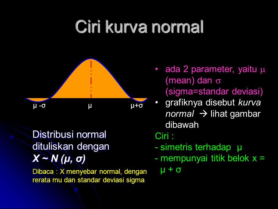 Ciri kurva normal Distribusi normal dituliskan dengan X ~ N (μ, σ)