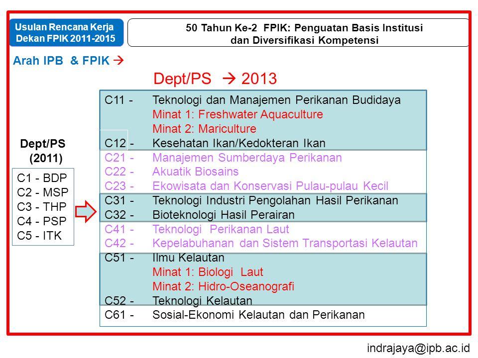 Usulan Rencana Kerja Dekan FPIK 2011-2015. Arah IPB & FPIK  Visi, Misi dan Tujuan  Strategi  Program  Penutup.