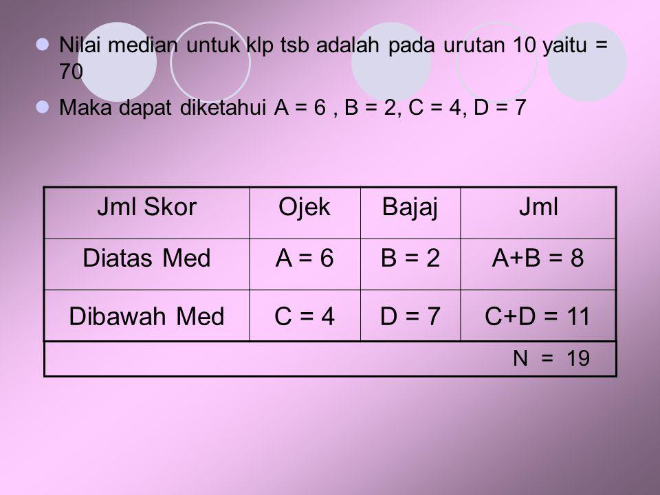 Jml Skor Ojek Bajaj Jml Diatas Med A = 6 B = 2 A+B = 8 Dibawah Med