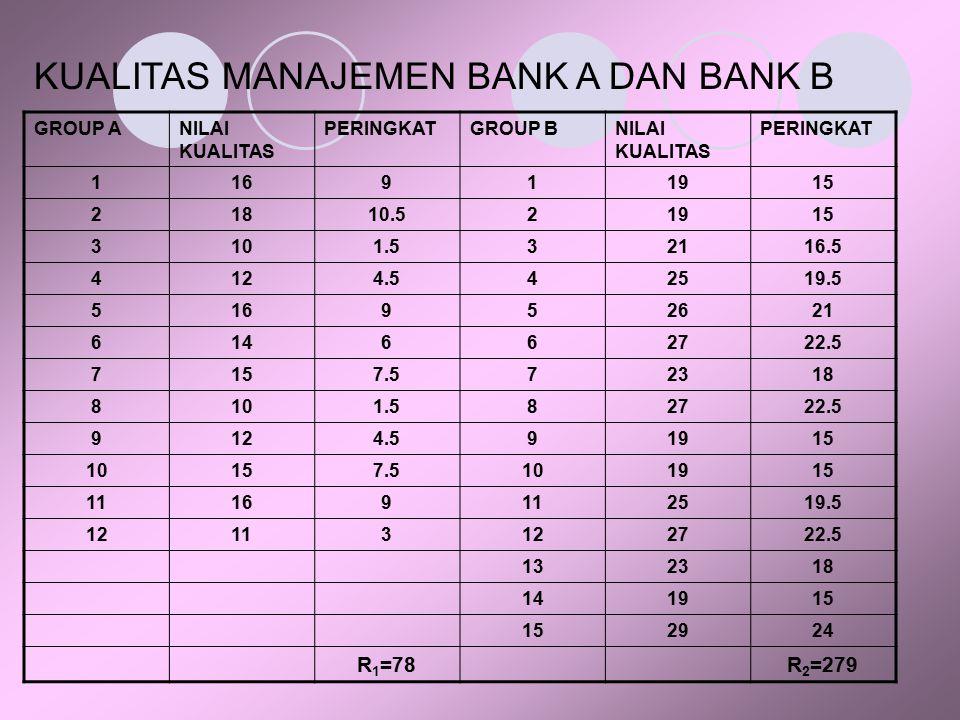 KUALITAS MANAJEMEN BANK A DAN BANK B