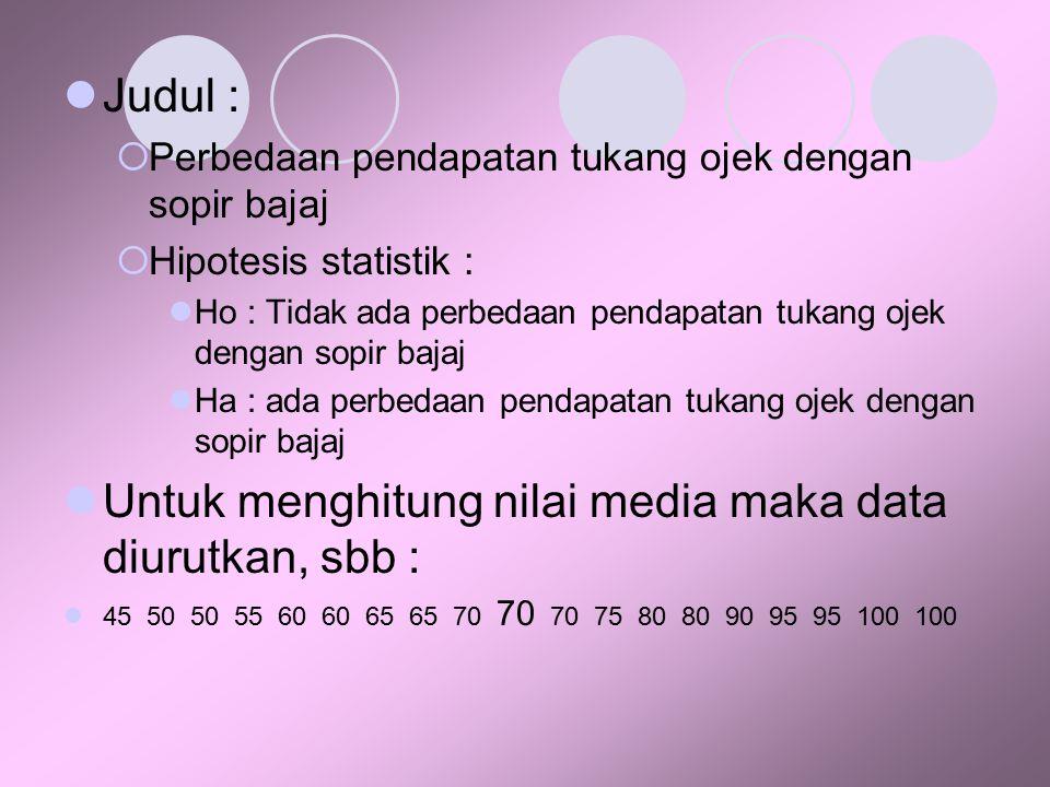 Untuk menghitung nilai media maka data diurutkan, sbb :