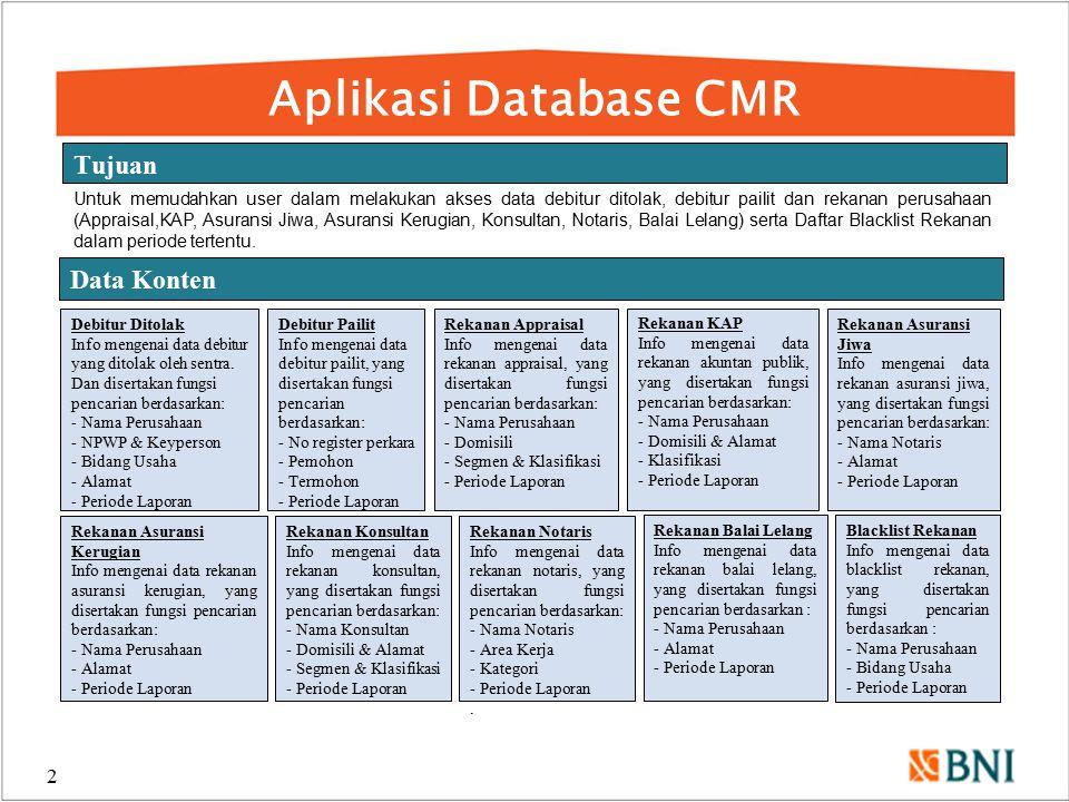 Aplikasi Database CMR Tujuan Data Konten