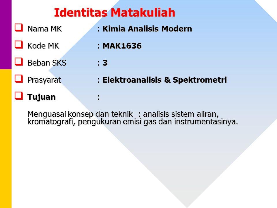 Identitas Matakuliah Nama MK : Kimia Analisis Modern Kode MK : MAK1636