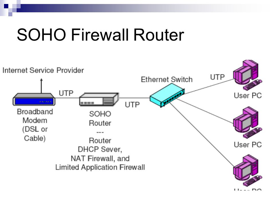 SOHO Firewall Router