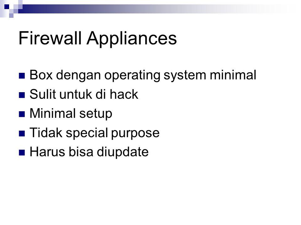 Firewall Appliances Box dengan operating system minimal
