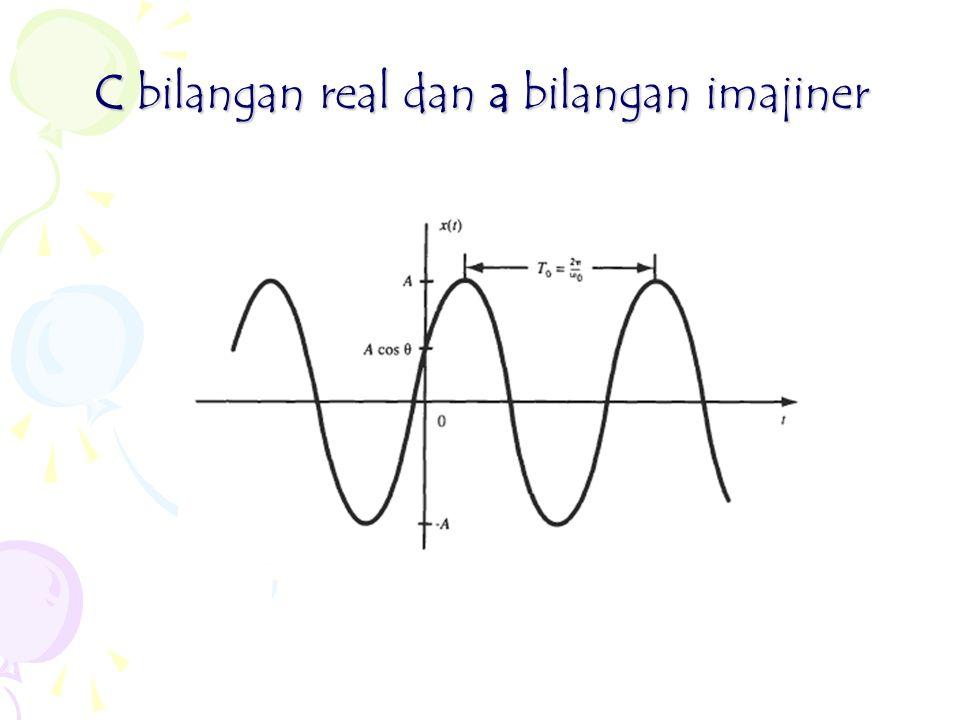 C bilangan real dan a bilangan imajiner