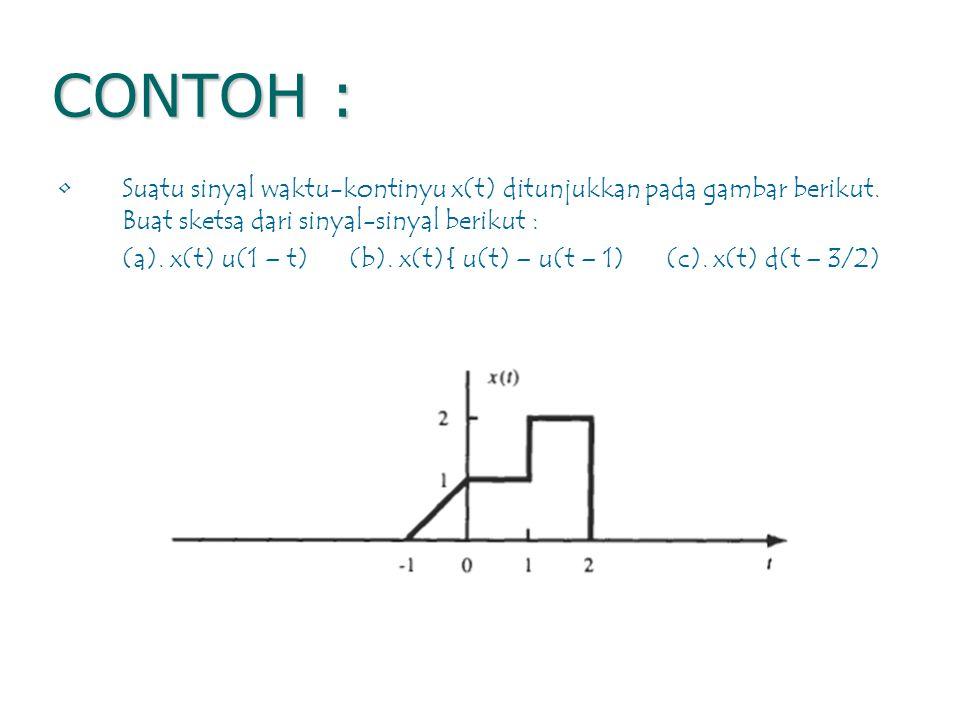 CONTOH : Suatu sinyal waktu-kontinyu x(t) ditunjukkan pada gambar berikut. Buat sketsa dari sinyal-sinyal berikut :