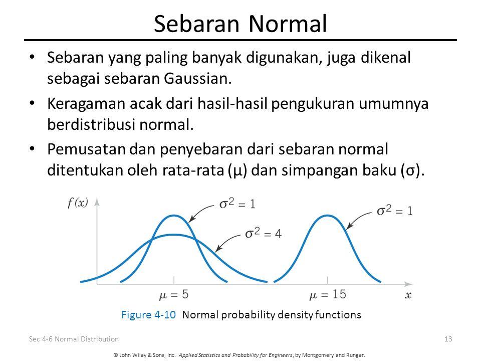 Sebaran Normal Sebaran yang paling banyak digunakan, juga dikenal sebagai sebaran Gaussian.