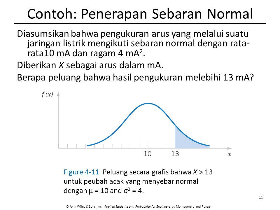 Contoh: Penerapan Sebaran Normal