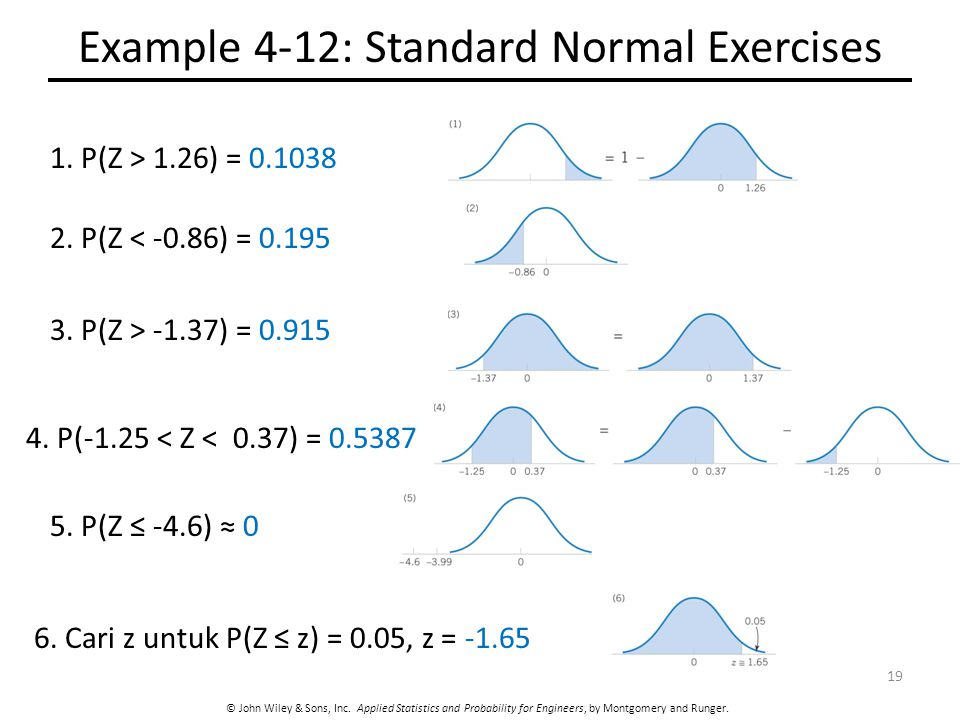 Example 4-12: Standard Normal Exercises