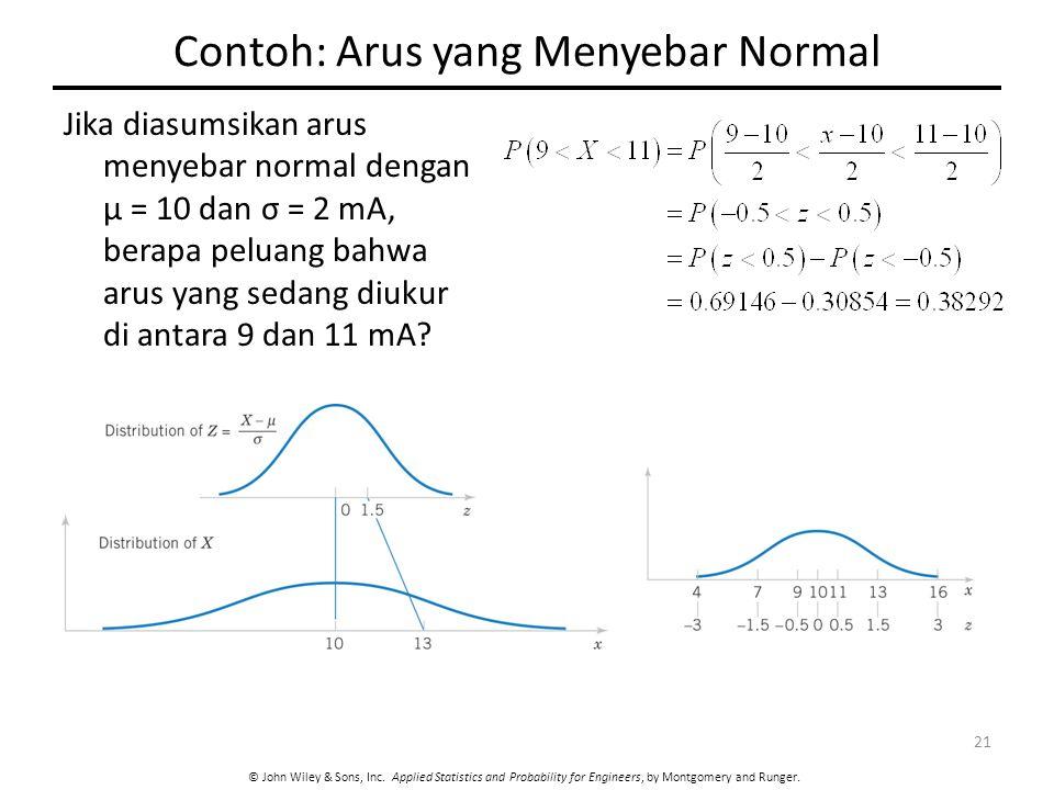 Contoh: Arus yang Menyebar Normal