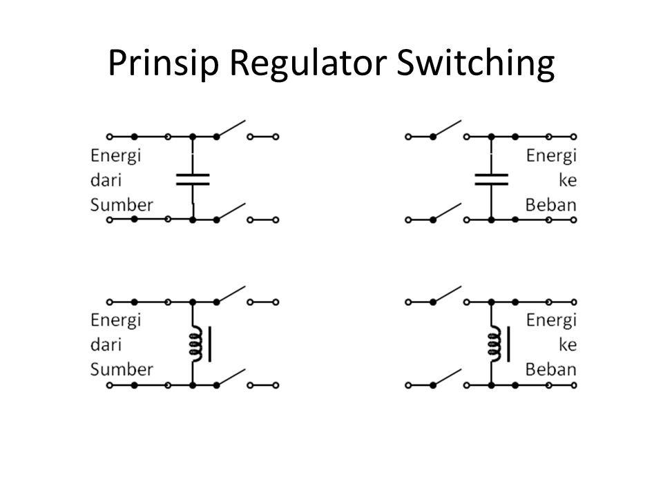 Prinsip Regulator Switching