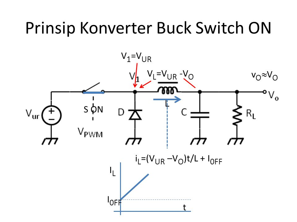 Prinsip Konverter Buck Switch ON