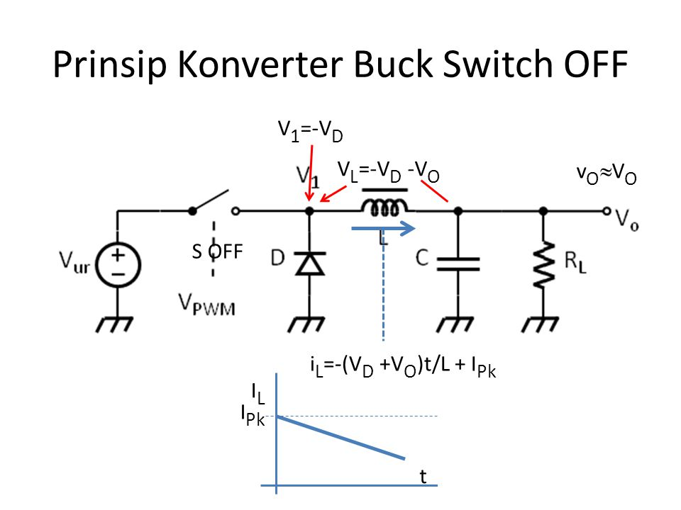Prinsip Konverter Buck Switch OFF