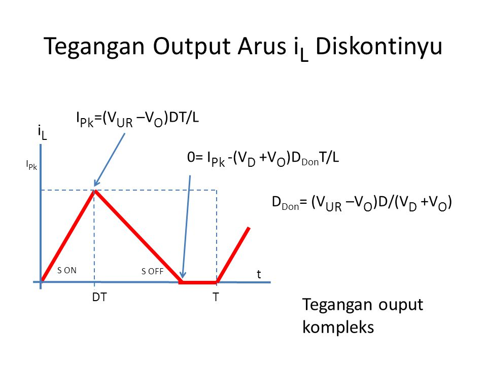 Tegangan Output Arus iL Diskontinyu