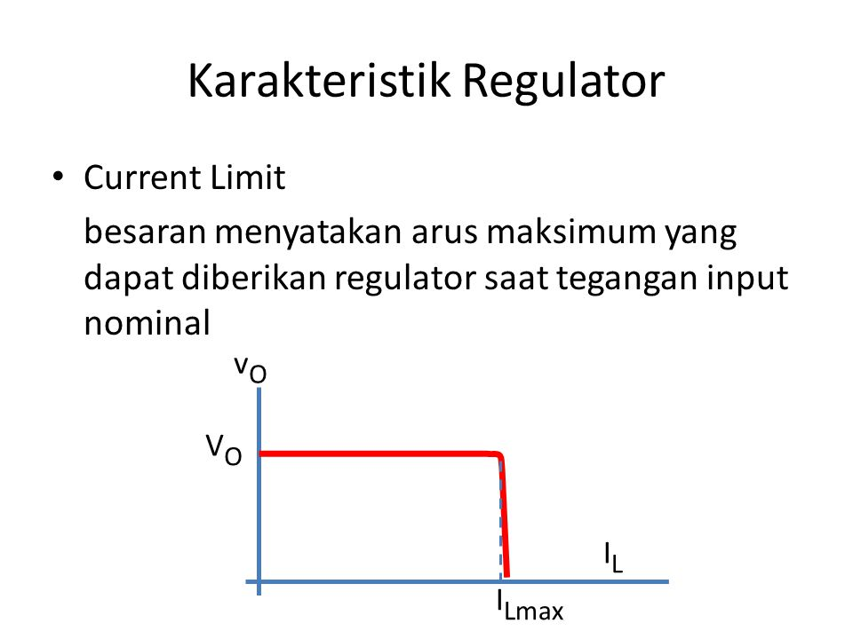 Karakteristik Regulator