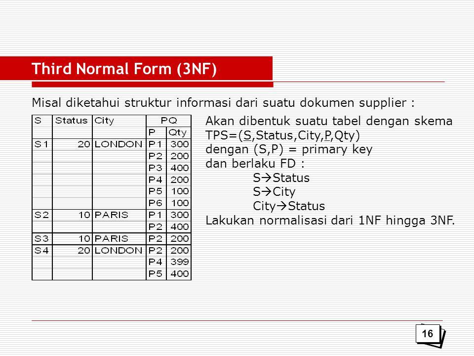Third Normal Form (3NF) Misal diketahui struktur informasi dari suatu dokumen supplier : Akan dibentuk suatu tabel dengan skema.