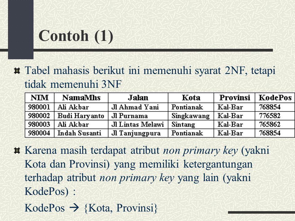 Contoh (1) Tabel mahasis berikut ini memenuhi syarat 2NF, tetapi tidak memenuhi 3NF.