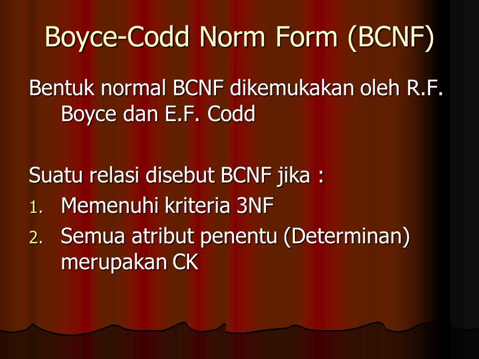 Boyce-Codd Norm Form (BCNF)