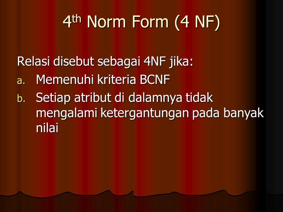 4th Norm Form (4 NF) Relasi disebut sebagai 4NF jika: